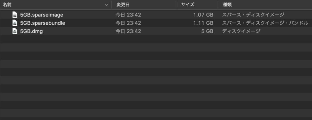 イメージファイルに動画を保存した容量