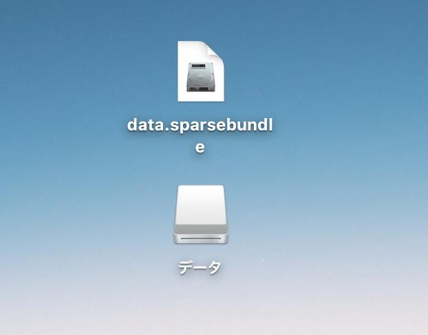 デスクトップにファイル